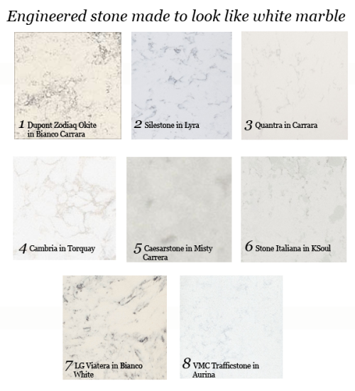 Different Types Of White Marble : Kitchens roomology